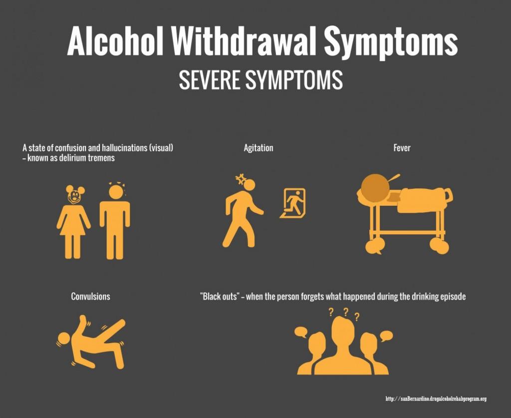 Симптоми на алкохолната абстиненция
